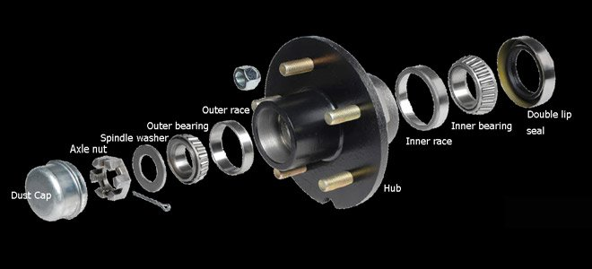 When And How To Replace Boat Trailer Bearings